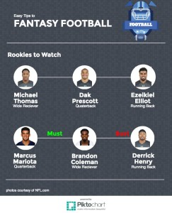 fantasy football piktochart (1)